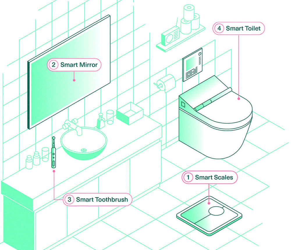The Better Wired Home Starts with Smart Bathrooms - Telemedicine ...