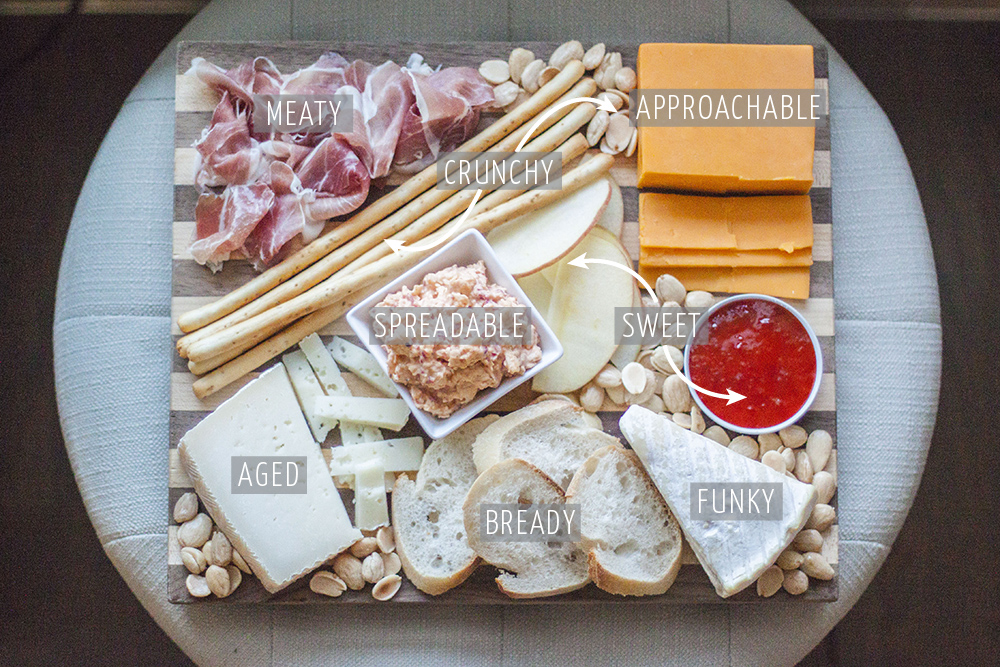 How to Build the Perfect Cheese Plate on Bubbles in Bucktown (bubblesinbucktown.com) & Bubbles in Bucktown-How To Build The Perfect Cheese Plate