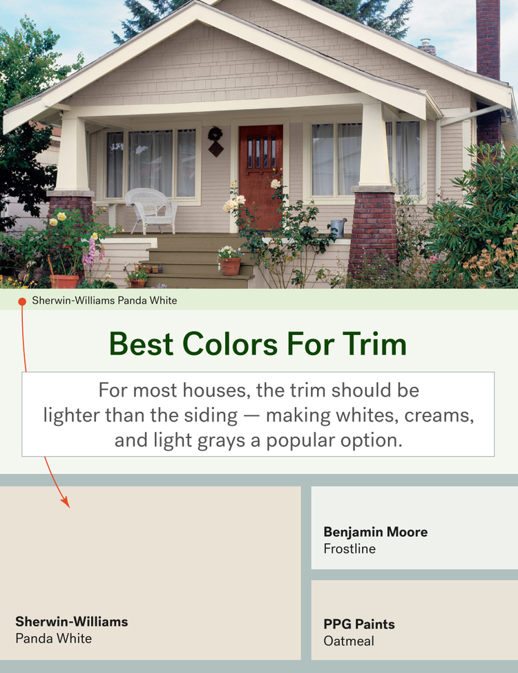 The Most Popular Exterior Paint Colors — Jim Felder Photography