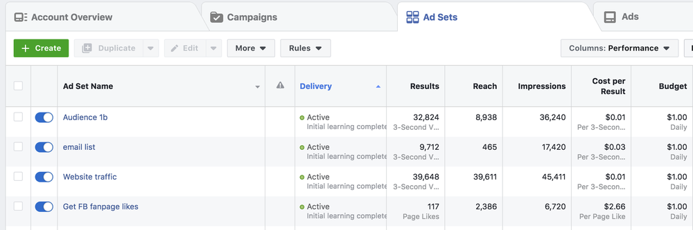 Get accurate data about the effectiveness of your Facebook video ad campaign