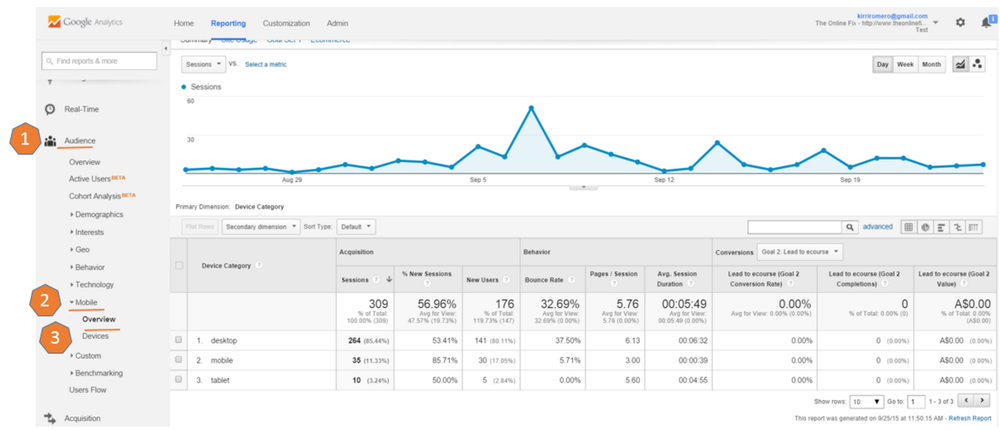 Google Analytics screen showing mobile bounce rates