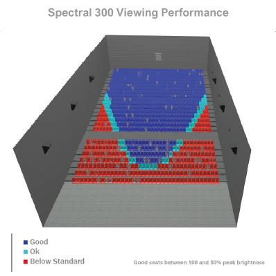 Spectral_300.jpg