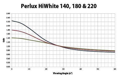 Perlux Hi White-01.jpg