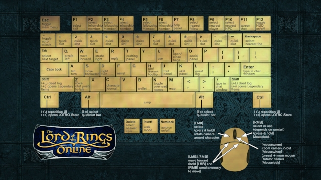 LOTRO keyboard controls.jpg