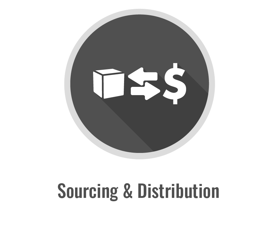 Sourcing and Distribution