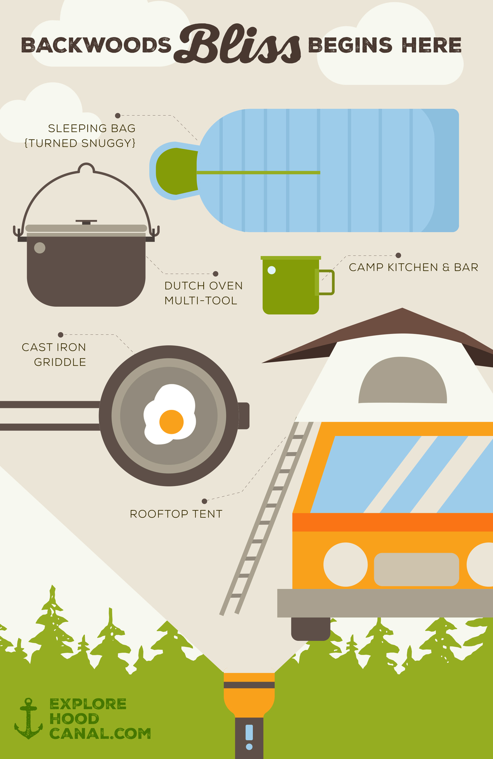 explore-hood-canal-camping-inforgraphic