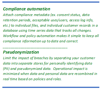 complianceAutomation.png
