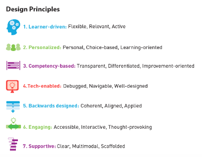 Our design principles that we use to drive our adult learning experiences at 2Rev.
