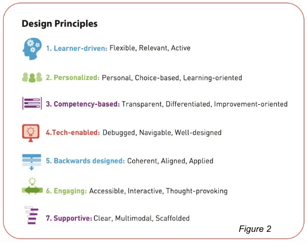 Figure 2: Our Design Principles