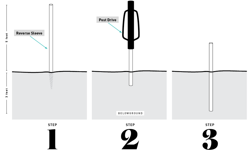 Deer fence post installation diagram by The Benner Deer Fence Company
