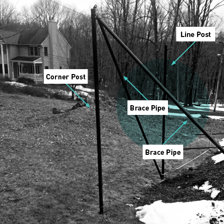 Deer Fence Brace Pipe Installation