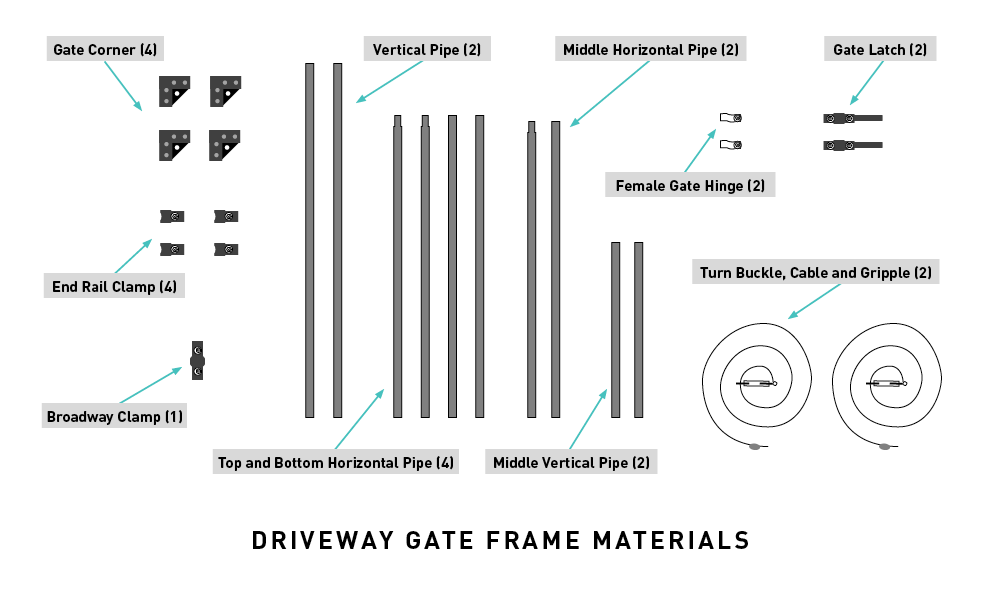 driveway gate frame assembly the benner deer fence company Entrance Gate Diagram driveway gate materials diagram