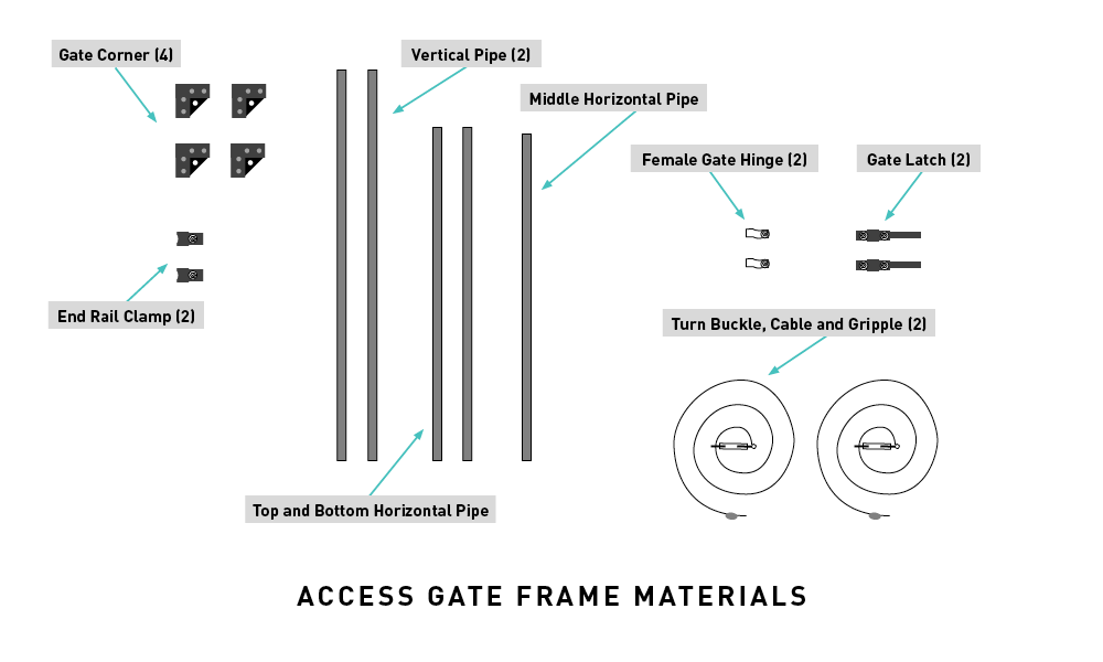 deer fence access gate materials