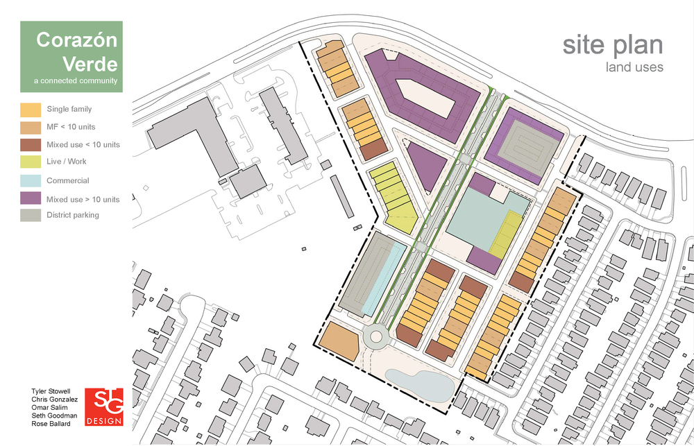Our Corazon Verde site plan proposes connections to the surrounding communities which allows neighbors access to the site's amenities, including an urban grocery store. (blue, center).