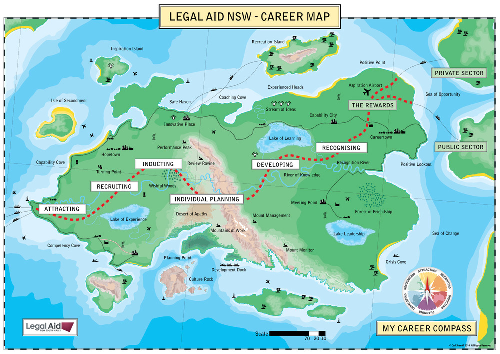An engaging cartographic approach to mapping out the career path process and options for the staff of  Legal Aid NSW .