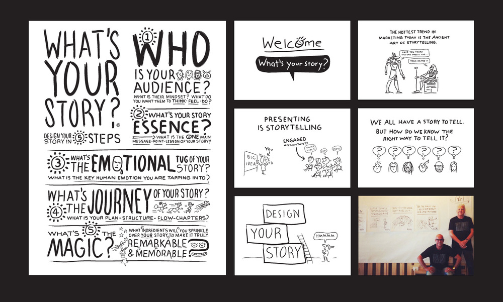 Three days of graphic recording for the  NGEN  'What's your Story Workshop'. 140 Gen Y participants, facilitated by The Brand Guy.  Richard Sauerman