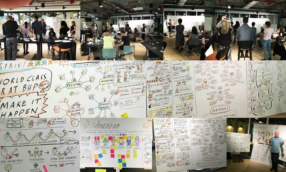 Graphic Recording at a 3 day workshop with Accenture & their client BHP.