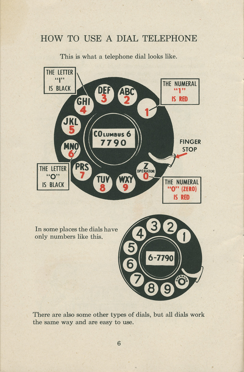 "I grew up knowing why its called dial the number …not text. We made plans and did things with out a mobile amazing but true.     ""… all dials work the same way and are easy to use. """