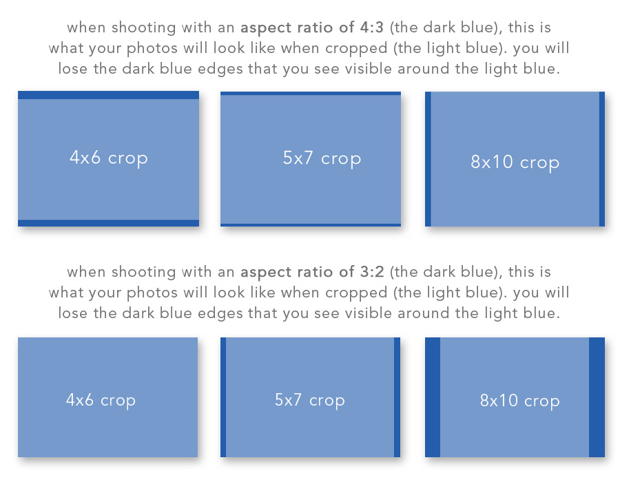 aspect-ratio-blue-cropping
