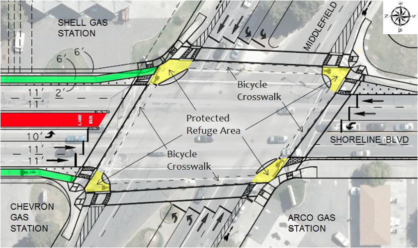 Protected Intersection Conceptual Design