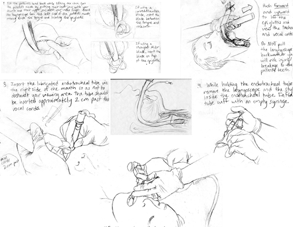 Sketches Based on demonstration at graham clinical performance center