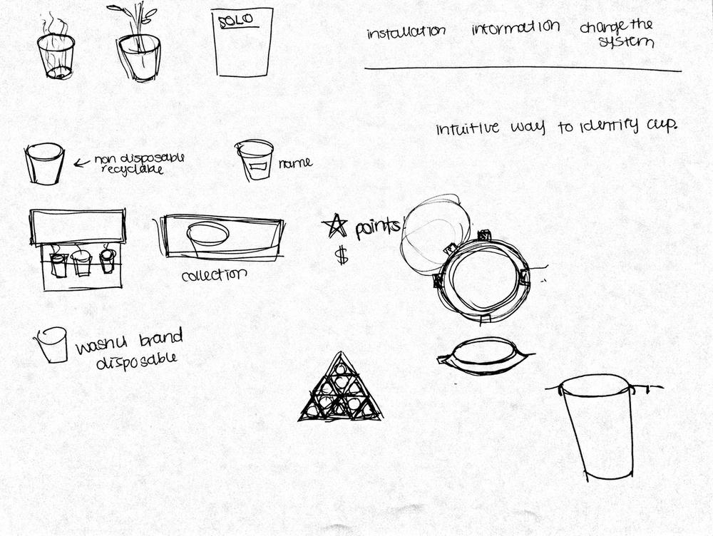 Preliminary idea sketches