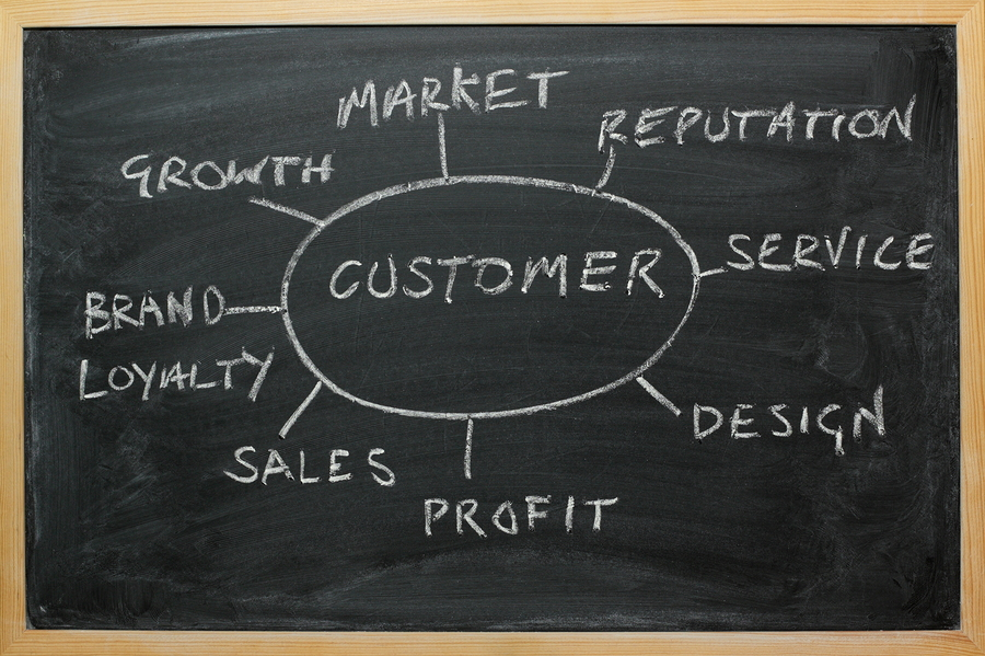 Business-Strategy-diagram.jpg