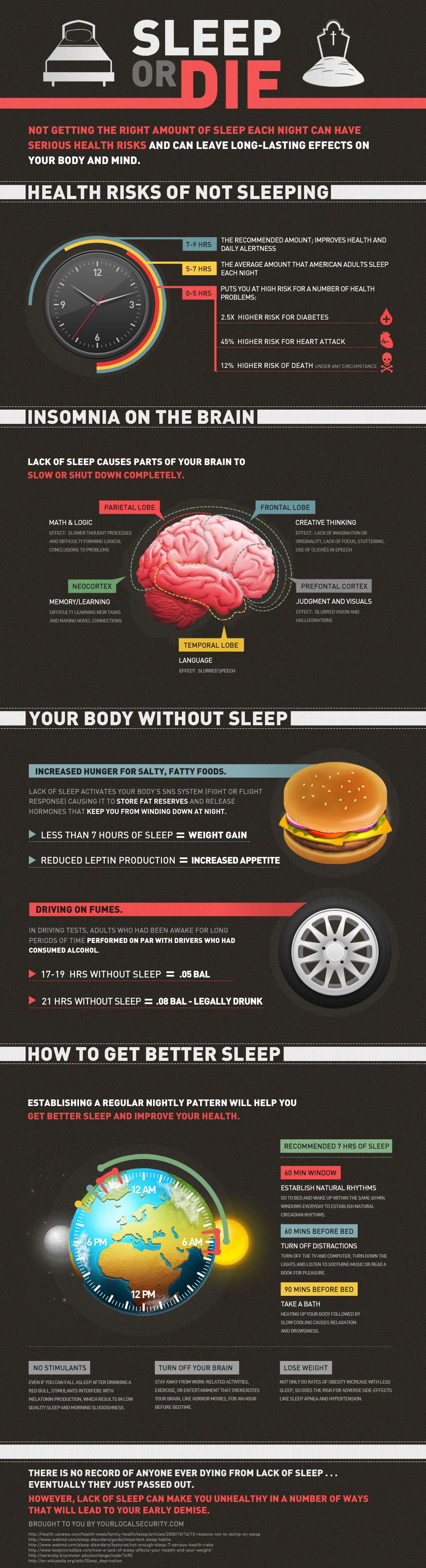 Infographic credit:Rackcdn.com