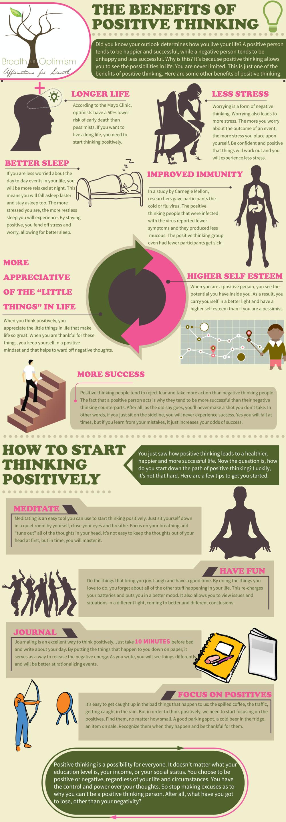 Infographic credit:Breathofoptimism.com