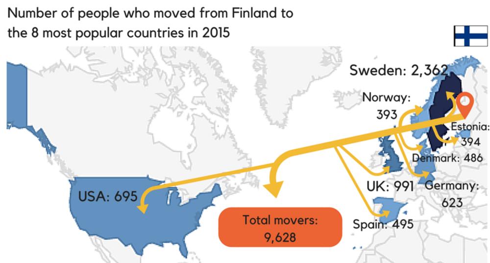 Statistics from  Yle Uutisgrafiikka .Graphic credit:Jasmine Kukko
