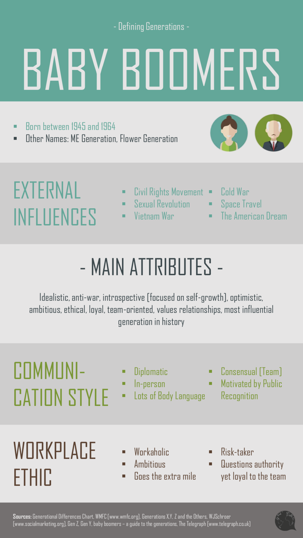 Defining Generations Infographic - Baby Boomers.png