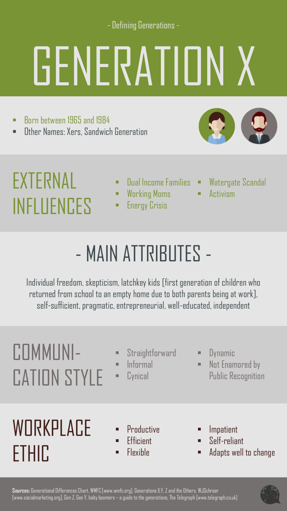 Defining Generations Infographic - Generation X.png