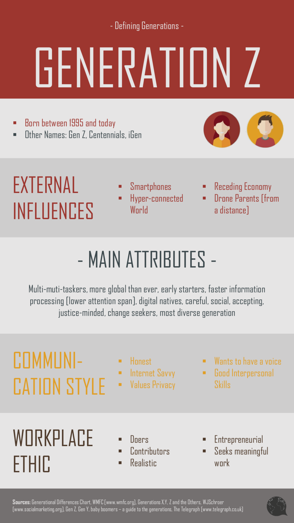 Defining Generations Infographic - Gen Z.png