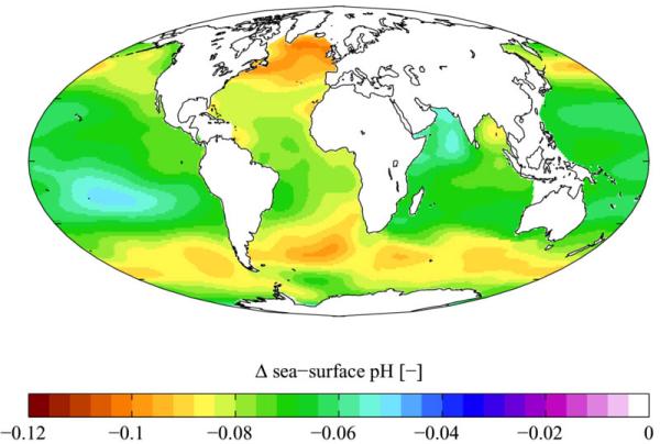 ocean ph levels
