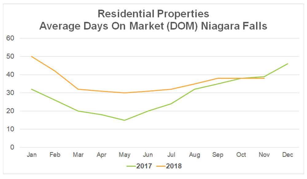 DOM Stats - 2018-11.jpg