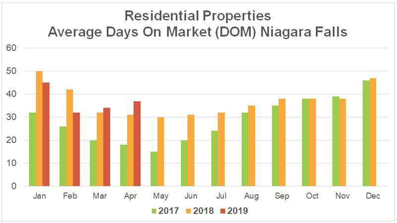 DOM Stats - 2019-04.jpg