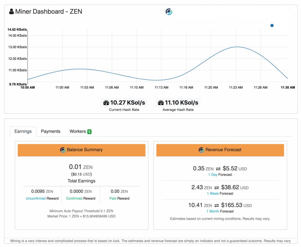 ZHash.pro Dashboard view