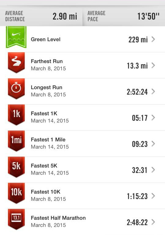 March 2015 Run