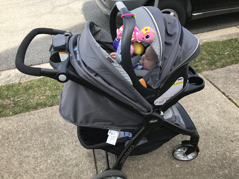 My Favorite Baby Product Series: Travel System