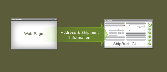 online-shipping-browser-integration-1.jpg