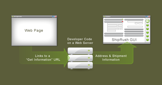 online-shipping-browser-integration-2.jpg