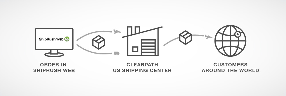 shiprush-clearpath-integration.png