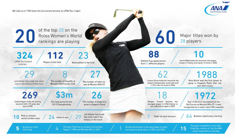 ANA_2019_infographic.jpg