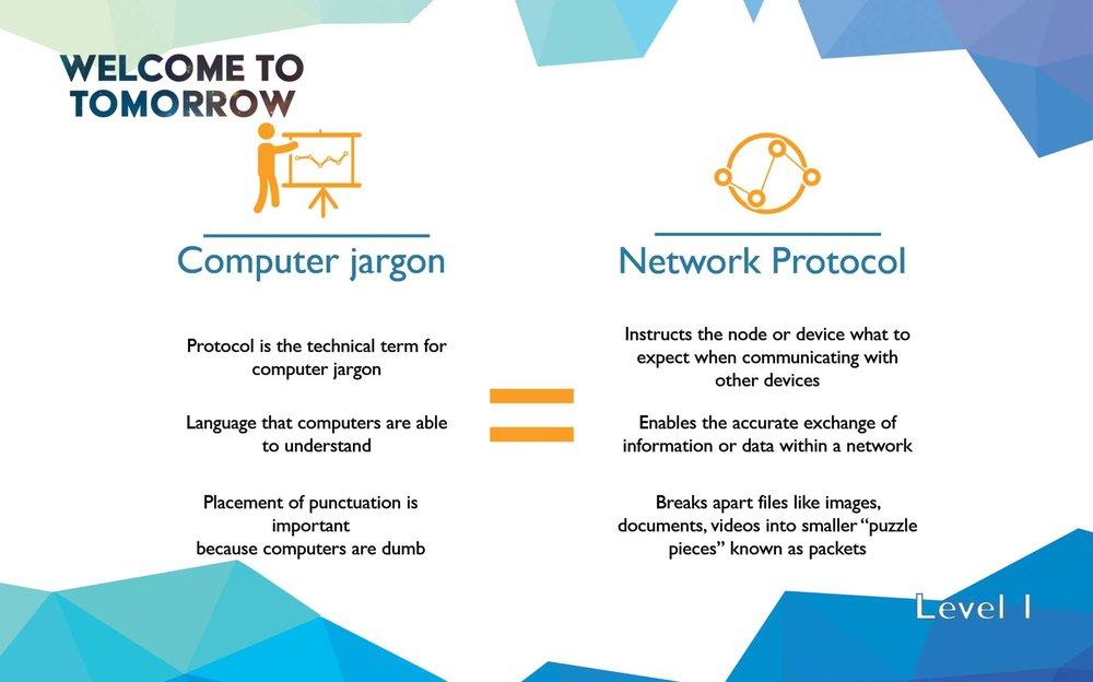 7-protocol.jpg