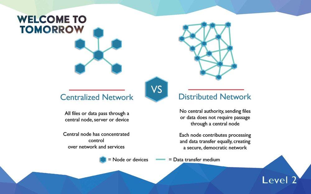 18-distributednetwork-h.jpg