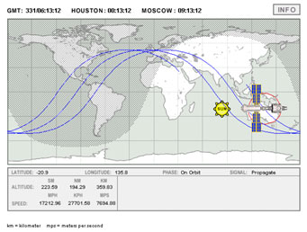The orbital path of the International Space Station.