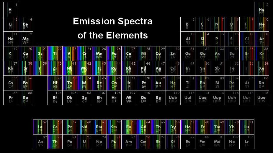 EmmissionSpectra.jpg