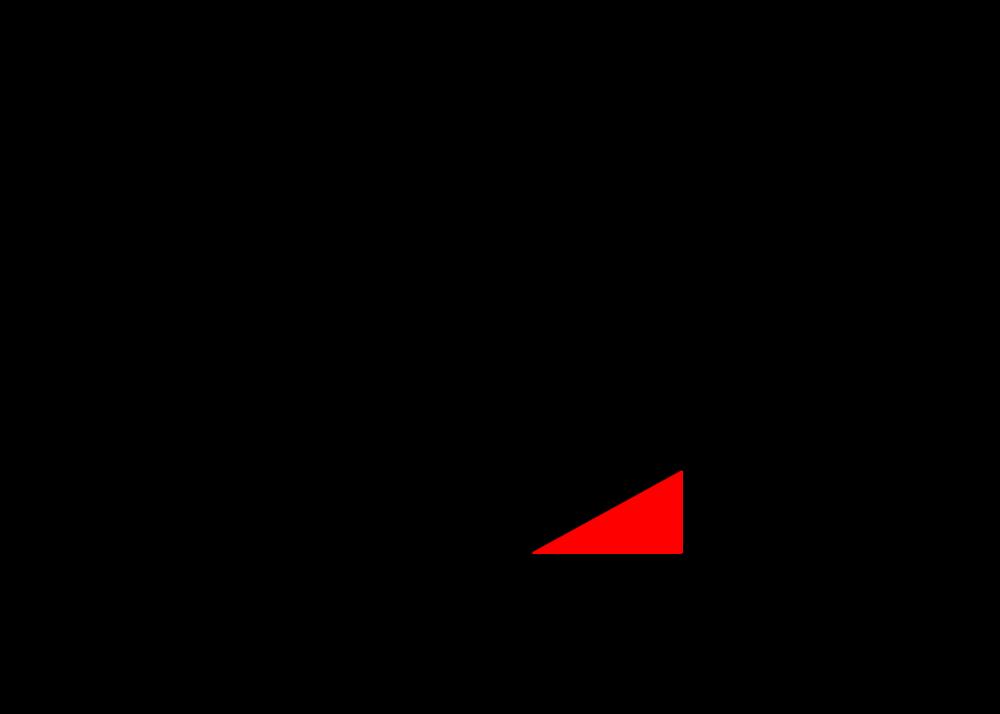 The Riemann Integral � Count Bayesie