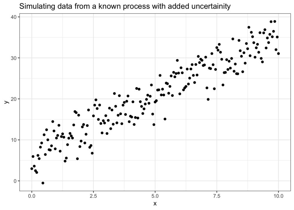 simulating_data.png