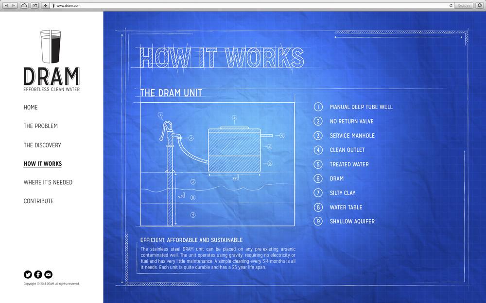 website_how it works.jpg